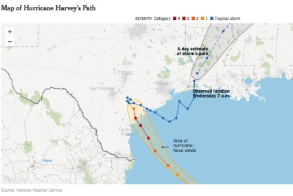 Harvey path